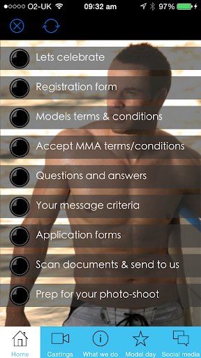Mentor Model Agency UK