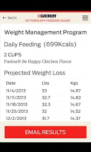 Purina® Feeding Guide - screenshot thumbnail