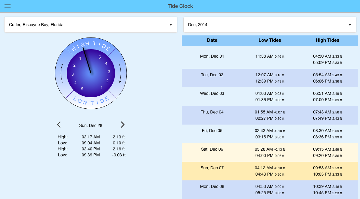 Tide Clock Free- screenshot