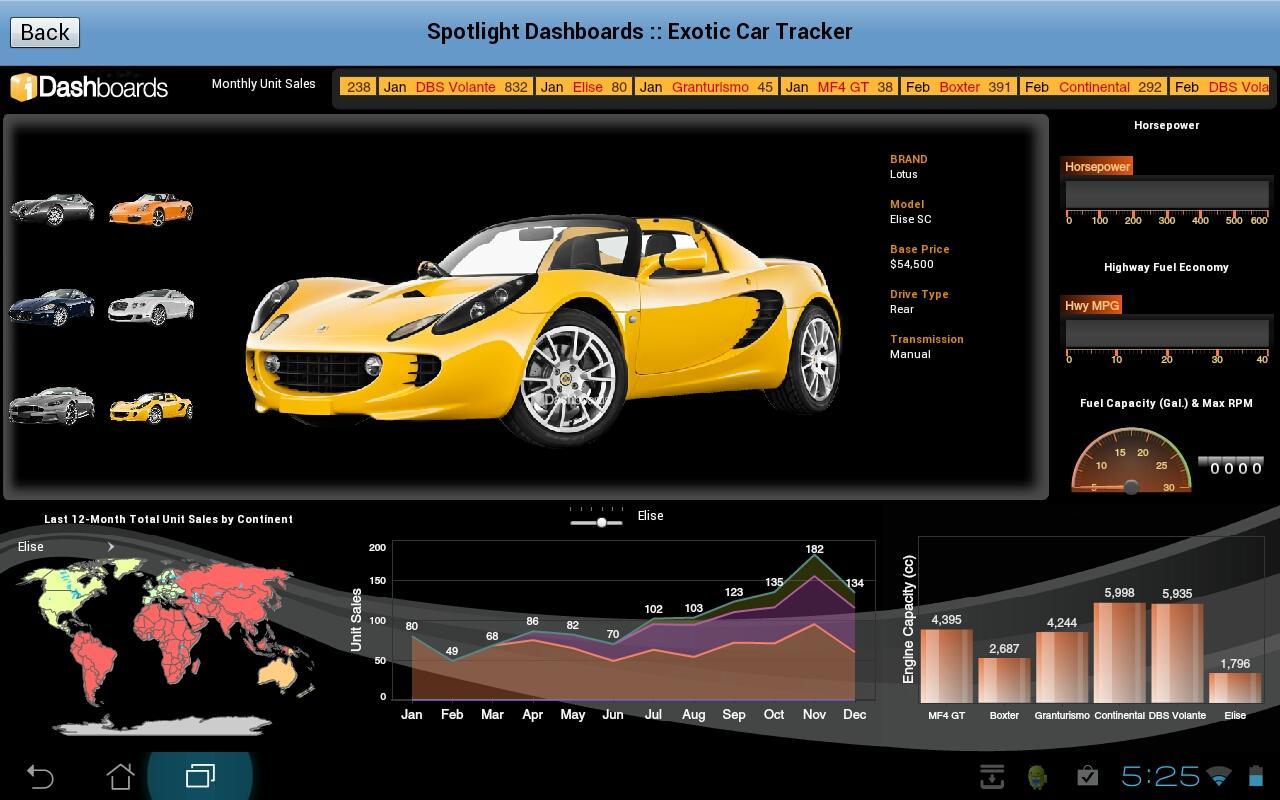 iDashboards- screenshot