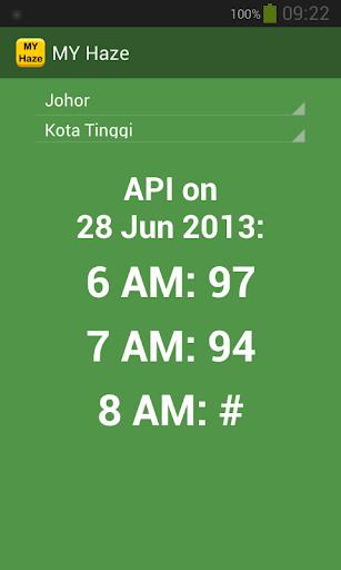 Malaysia Haze API