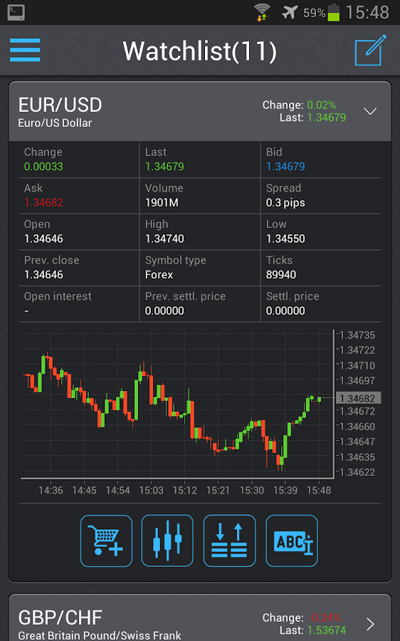 Protrader 3 - Android Apps on Google Play