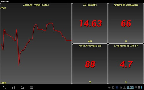Dyno-Scan (OBD II Scan Tool) - screenshot thumbnail