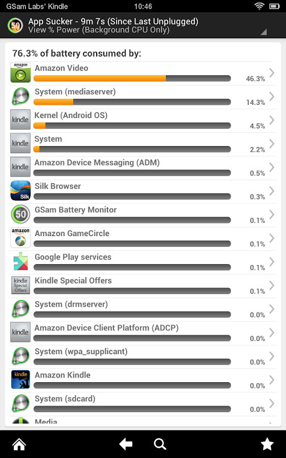 GSam Battery Monitor Pro- screenshot