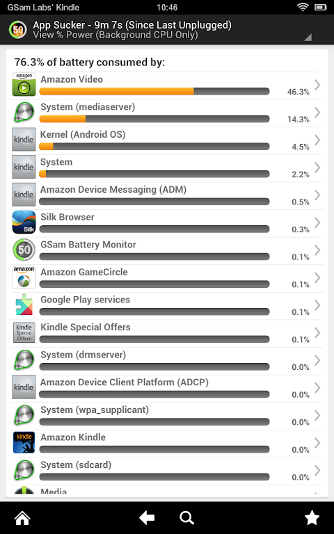 GSam Battery Monitor Pro 3.18 APK
