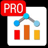 App Timer Mini 2 Pro