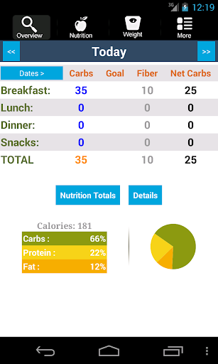 CarbsControl Carb Tracker