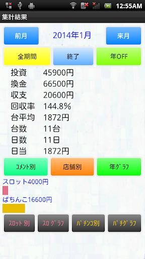 パチスロ・ぱちんこ収支記録アプリ
