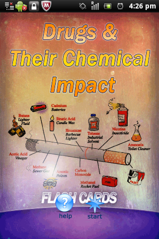 Drugs their Chemical Impact