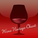 Wine Vintage Chart icon