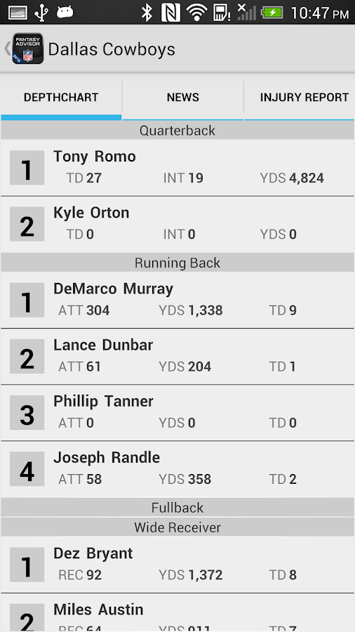 NFL Fantasy Football Advisor - screenshot