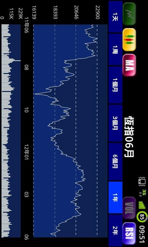 Futures Pro 電訊期指 - screenshot