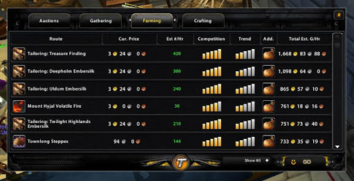 Dynasty Wow Addons And Guides