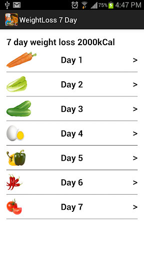 7 Day Weight Loss 2000 kCal