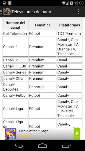 Televisiones de España - Lista