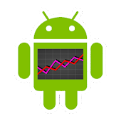 Android Device Tester