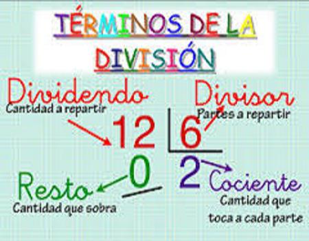 1ro Multiplicación y División