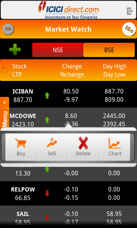 Icici option trading demo