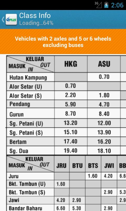 PLUS Toll Rate - screenshot