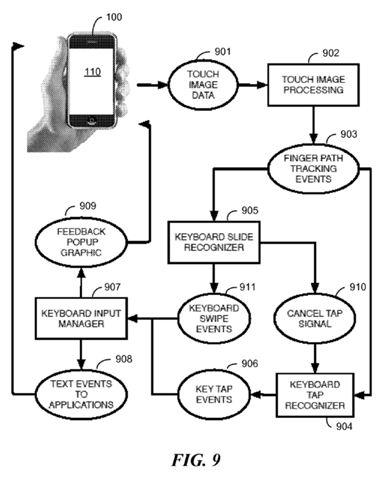 related with iphone 5 block diagram