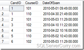 SQL Server Latest Record