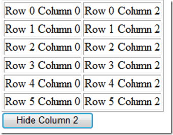 DevCurry: Hide a Table Column with a Single line of jQuery code