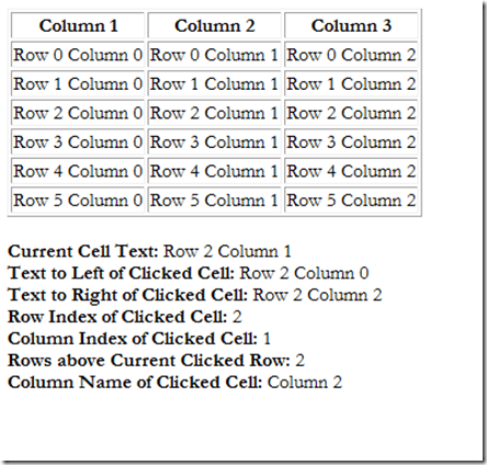 Retrieve Data From a Table Cell Using jQuery