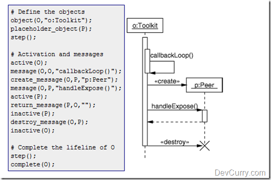 DevCurry: Free Open Source UML Tools