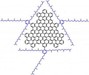 2-D view of a graphene sheet (black) and attached sidegroups (blue)