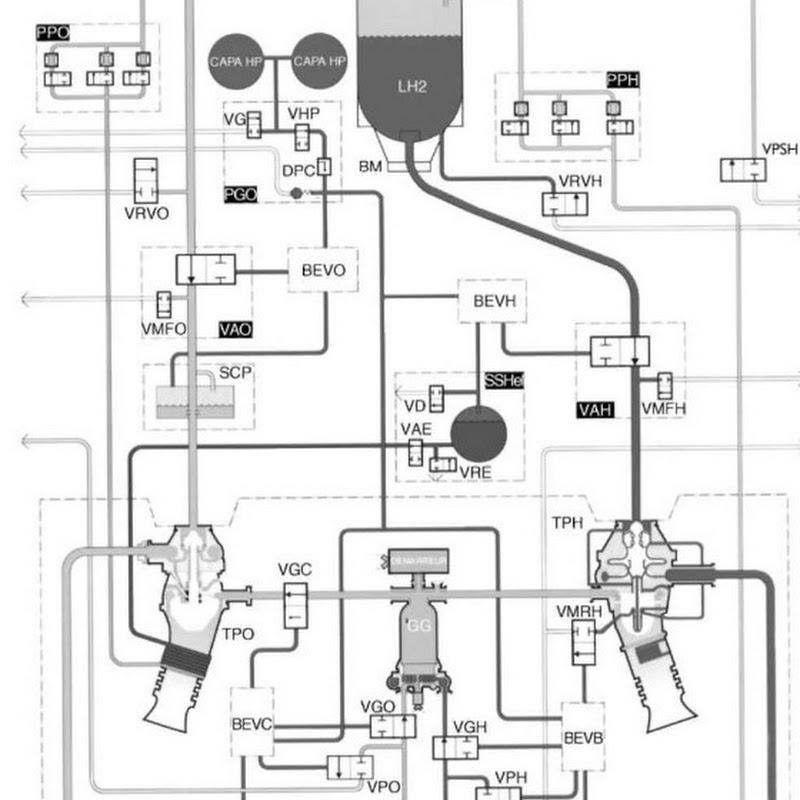 lysanns: p28 ecu wiring diagram