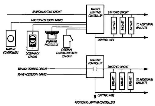 tmp2533_thumb_thumb?imgmax=800 photocell lighting control wiring diagram wiring diagram and lighting photocell wiring diagram at alyssarenee.co