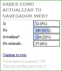 Encuesta MasFB