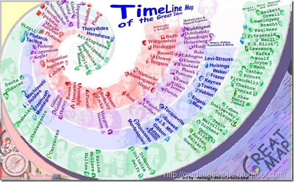 TimeLineMap 2