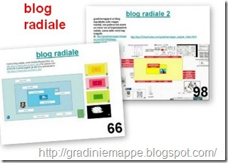 blogradiale