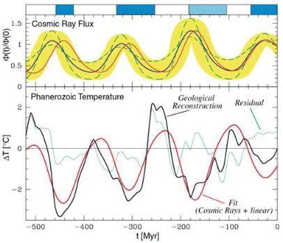 nir-fig5-ice-ages.jpg