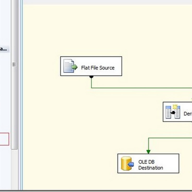 SQL SERVER: SSIS - Foreach Loop Container ~ SQL Yoga