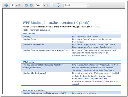 WPF Data Binding CheatSheet – Three pages of Data Binding data