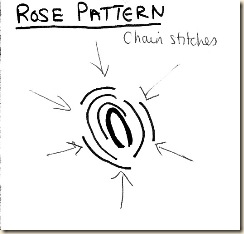 Contemporary Rose Pattern