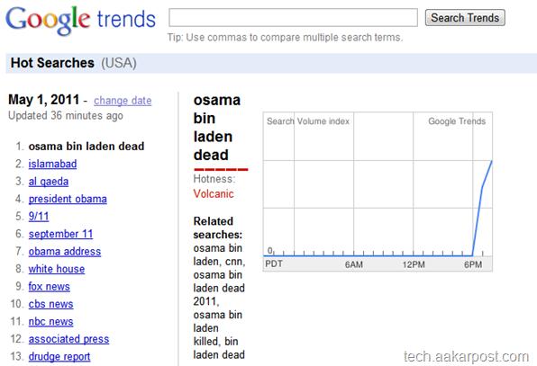 osama google trend