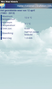 Ricx Weer Historie - screenshot thumbnail