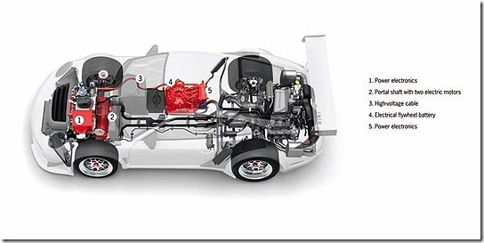 The 160 Hp Combined Rear Motors Work In Conjunction With 480 4 0 Liter Flat Six Driving Wheels Give A Maximum 8 Second Burst Of
