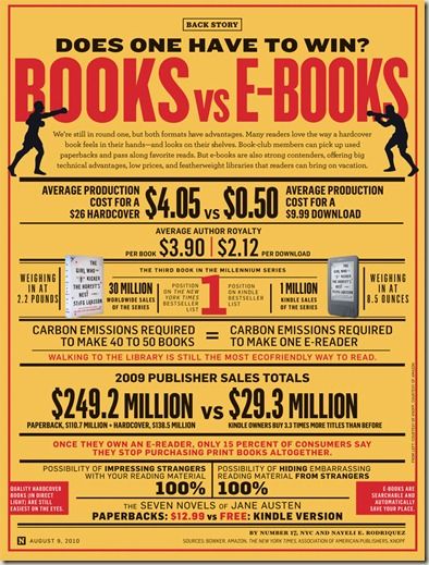 Books-Ebooks