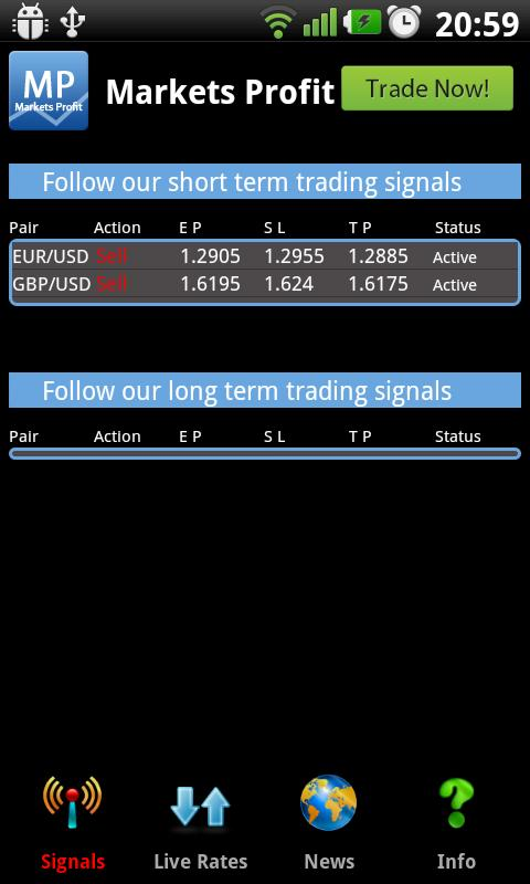 Free real time trading signals
