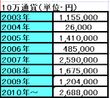 2010-11-02_1416CADJPY8年.png