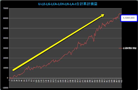 2010-11-05_1147  7通貨修正後.png
