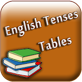 English Tenses Tables