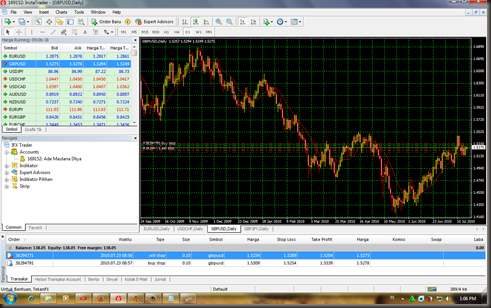 Usd to chy forex