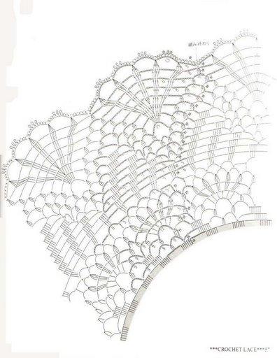 مفارش كروشية بالباترون - طريقة عمل مفارش كروشية بالباترون - مفرش كروشي 133982088914972506.jpg