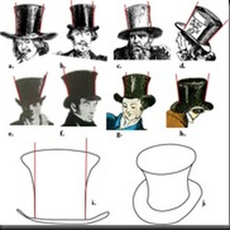 sombrero  de Alicia en el país de las maravillas