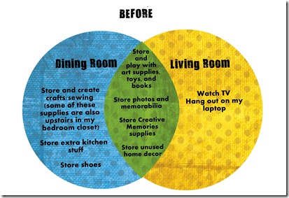 venn diagram room purpose - Page 001